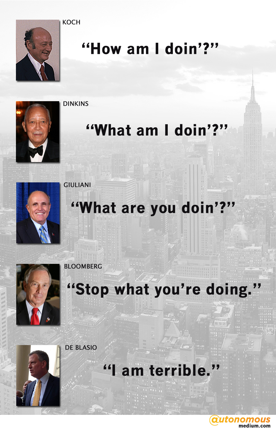 NYC Mayors